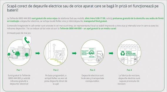 1-telverde-0800-444-800-serviciul-gratuit-de-colectare-a-deeurilor-electrice