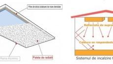 panouri-radiante-panouri-infrarosu