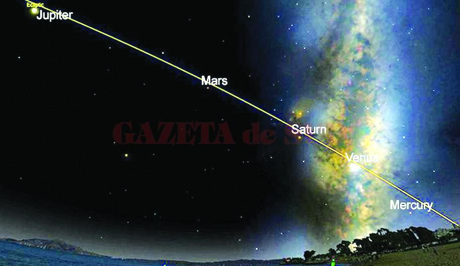 january5planetsalignment