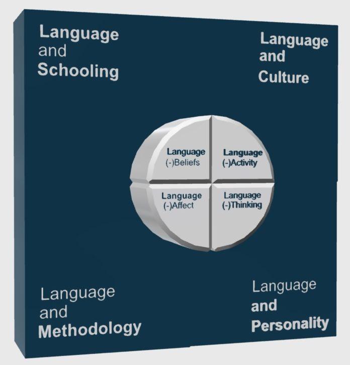 Facultatea de Litere a Universității din Craiova va găzdui cea de a patra ediție a conferinței internaționale Educational Role of Language - From theory to practice, from practice to theory