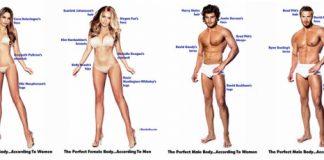 """S-a dovedit științific. Cum arată femeia """"ideală"""" și bărbatul """"perfect"""""""