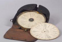 Gadgetul inventat de J. W. Jones