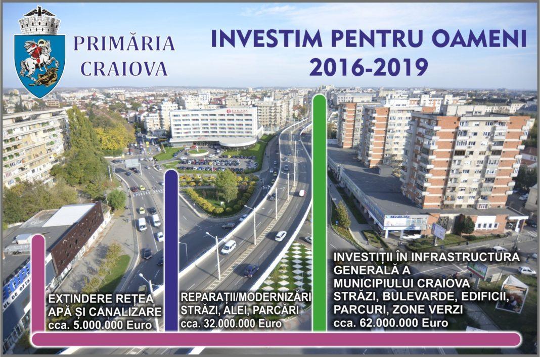 Primăria Craiova: 2016-2019 – Investim pentru oameni