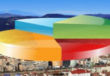 Dezbaterea publică a proiectului de buget local pe anul 2020 va avea loc joi